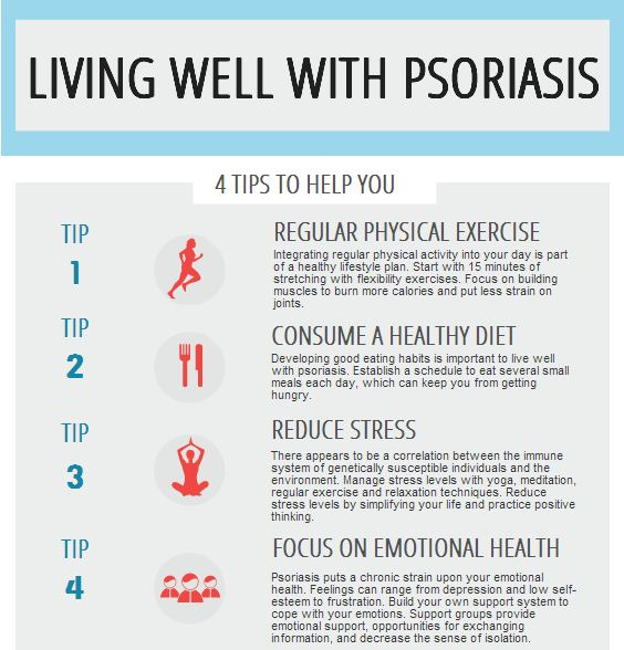 Living Well With Psoriasis