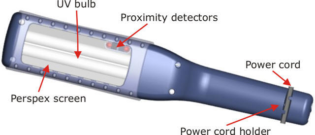Phototherapy for psoriasis device